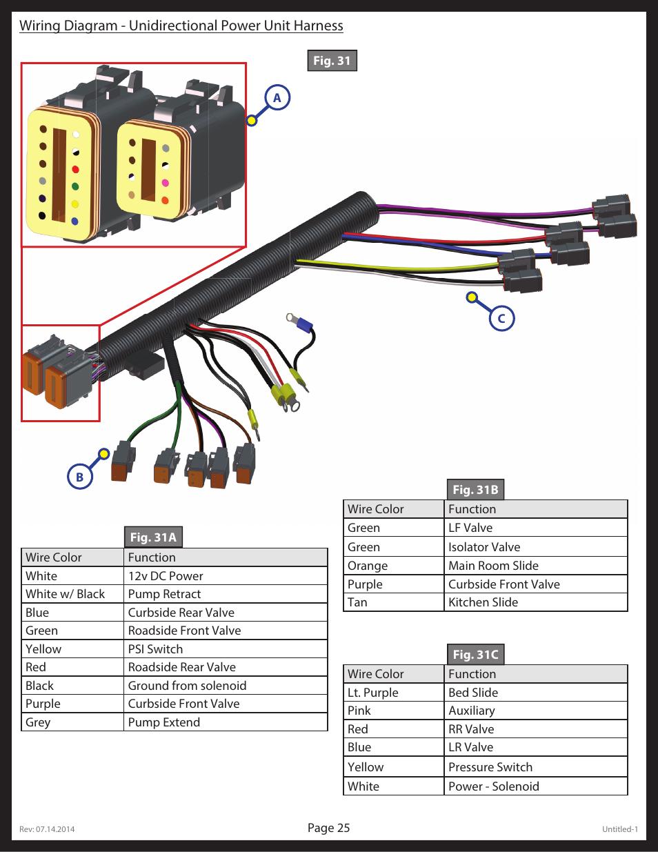 Lippert Pressure Switch Wiring Diagram