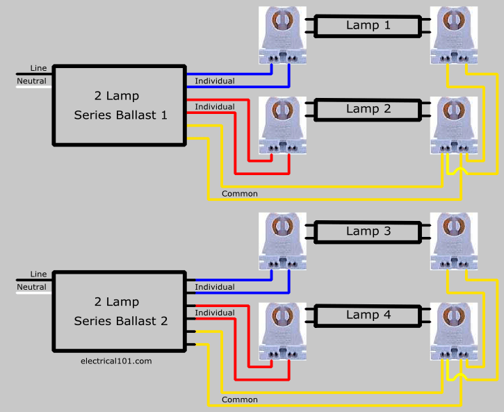 Lithonia Lighting T5ho Wiring Diagram