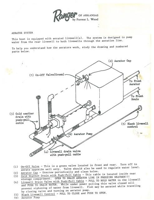 Livewell Plumbing Diagram