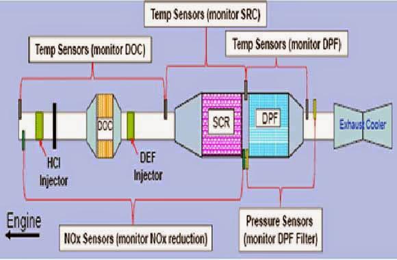 Lmm Duramax Allison Wiring Diagram