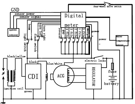 Wiring Diagram For Loncin 110 With 5 Pin Cdi | Wiring Diagram on