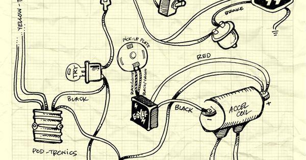 lowbrow customs wiring diagram Sportster Chopper Wiring Diagram