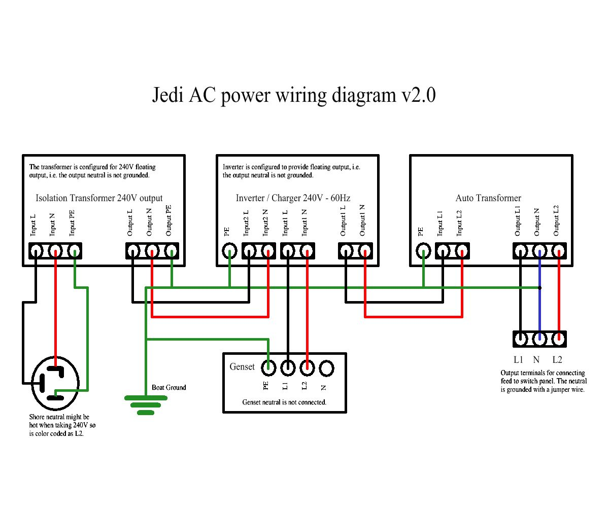 Diagram 1996 Lowe Boat Wiring Diagram Full Version Hd Quality Wiring Diagram Presentationpdf Cafesecret Fr