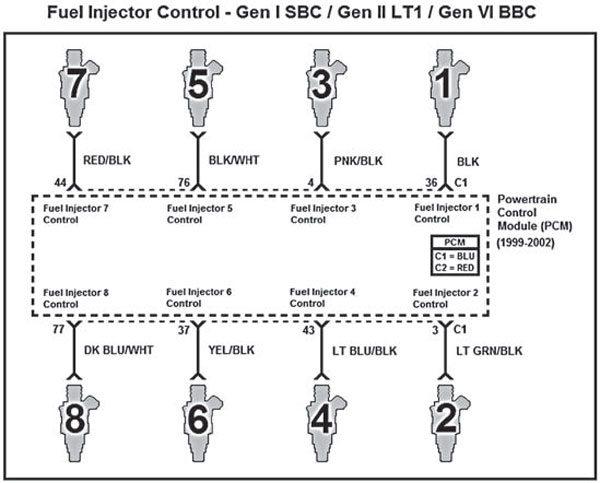 Lt1 Firing Order Diagram