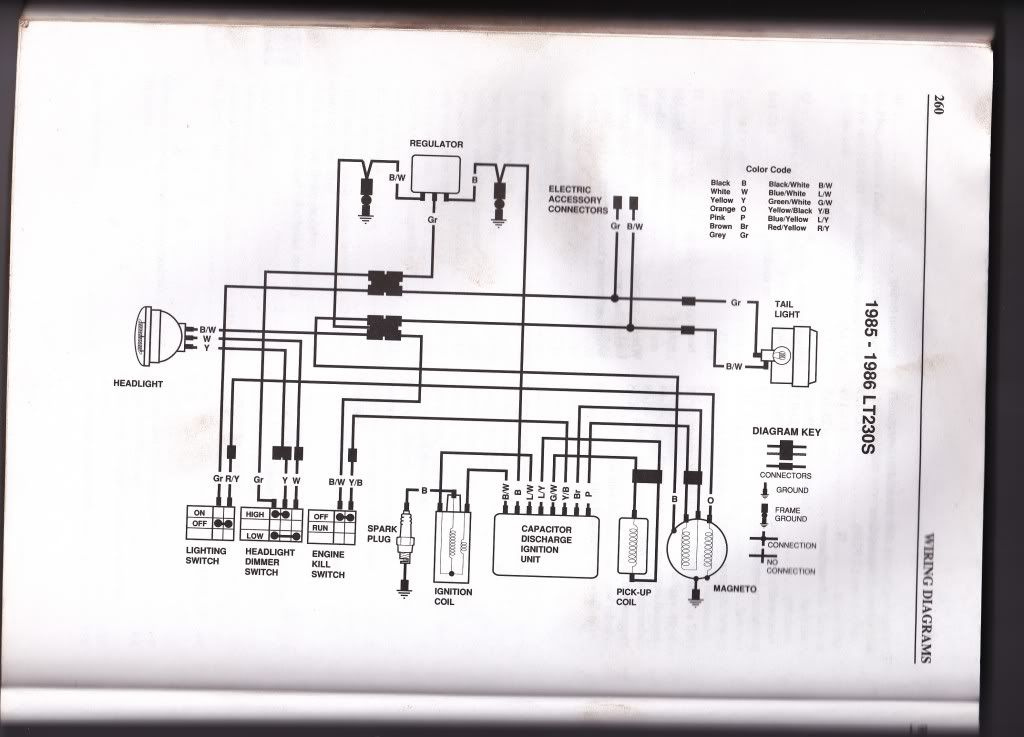 Lt50 Sport Quad Wiring Diagram