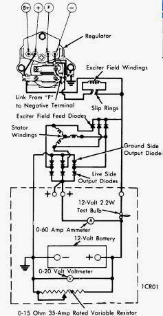 lucas 18 acr alternator wiring diagram. Black Bedroom Furniture Sets. Home Design Ideas