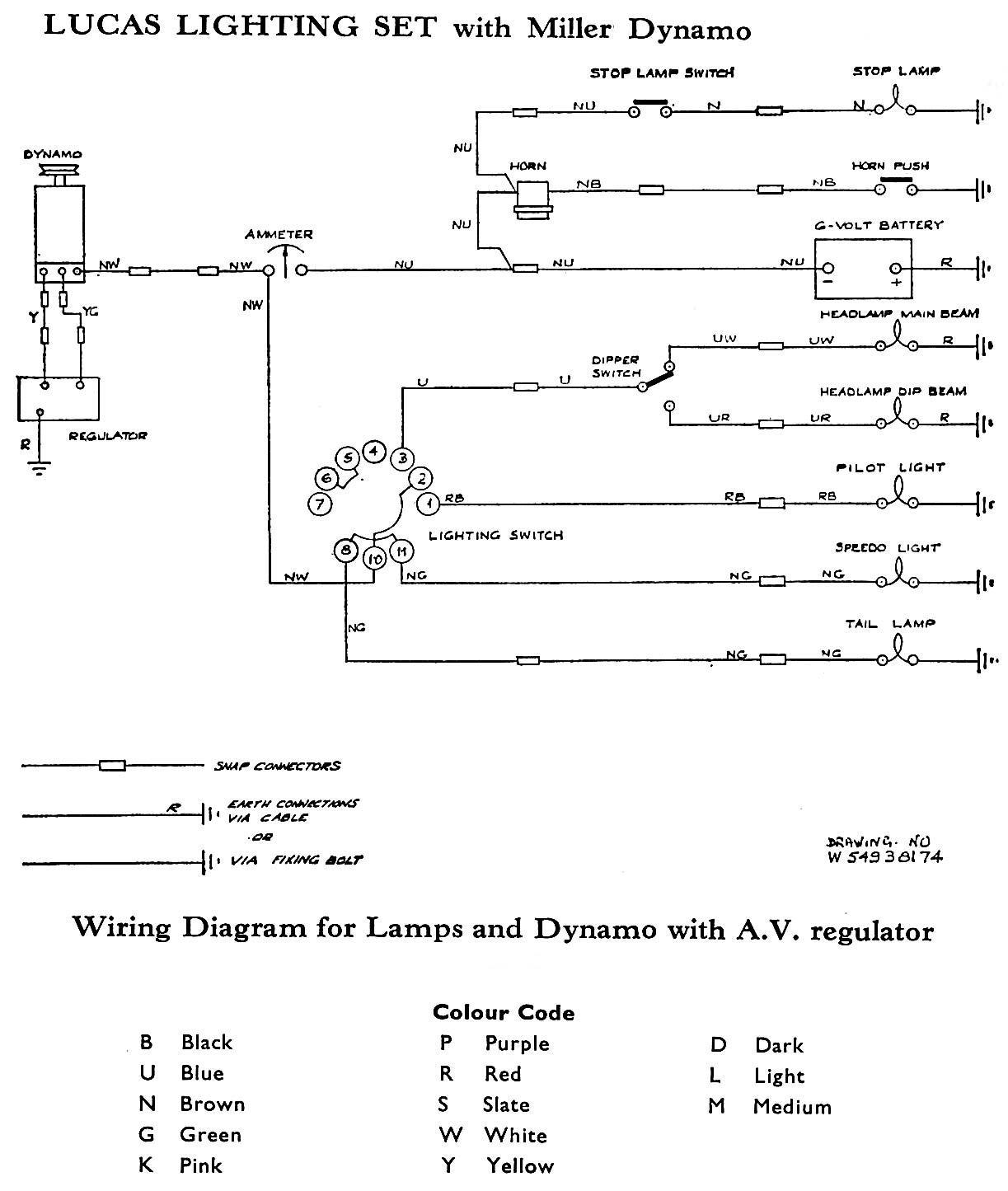 Lucas Tvs Alternator Wiring Diagram