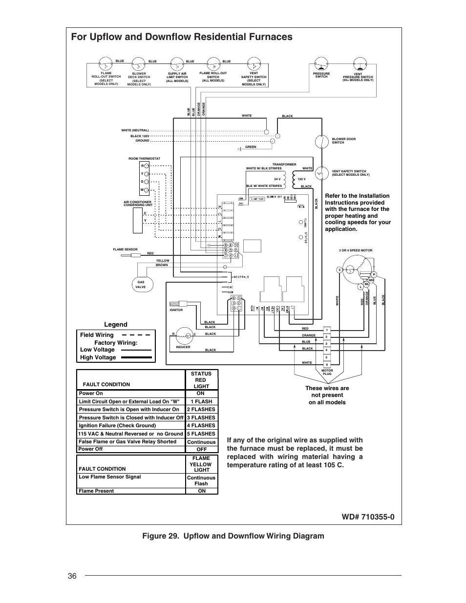 Bard Thermostat Wiring Diagram