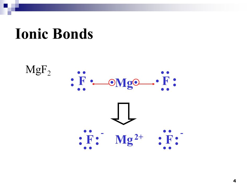 Dissolving Process | Chemistry for Non-Majors