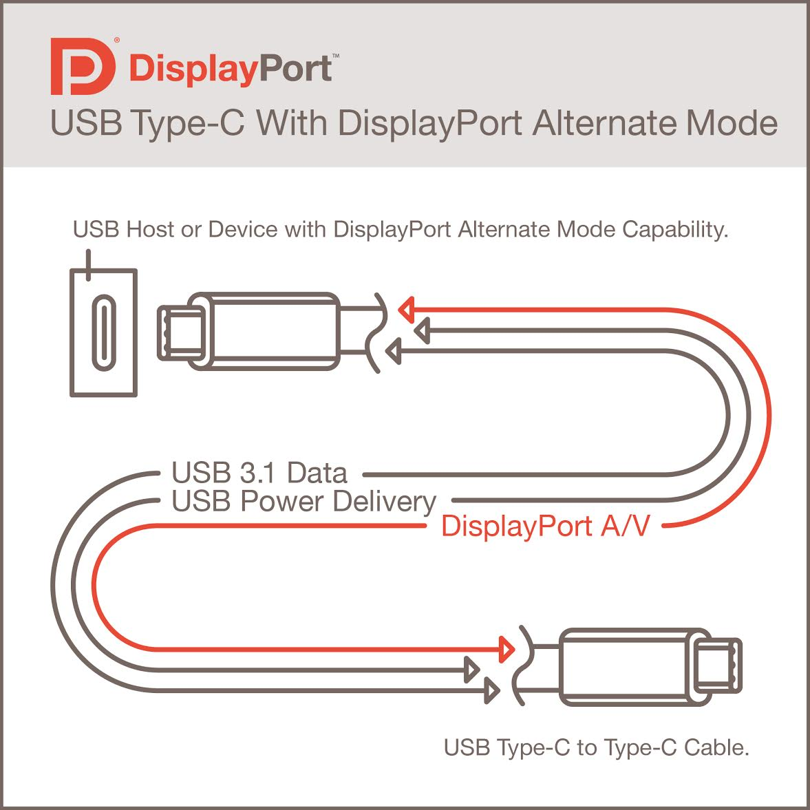 Magsafe To Usb Wiring Diagram
