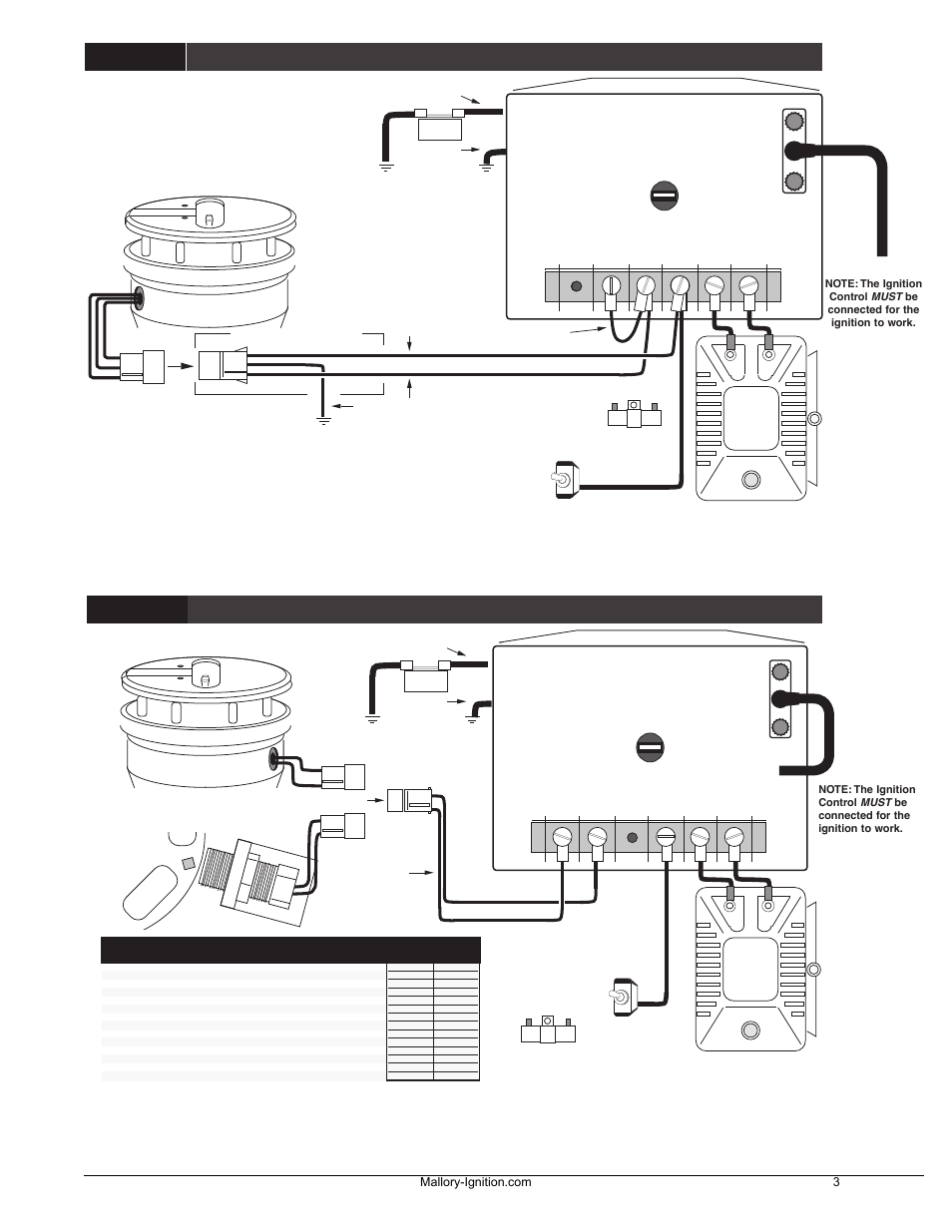 mallory marine distributor wiring diagram. Black Bedroom Furniture Sets. Home Design Ideas