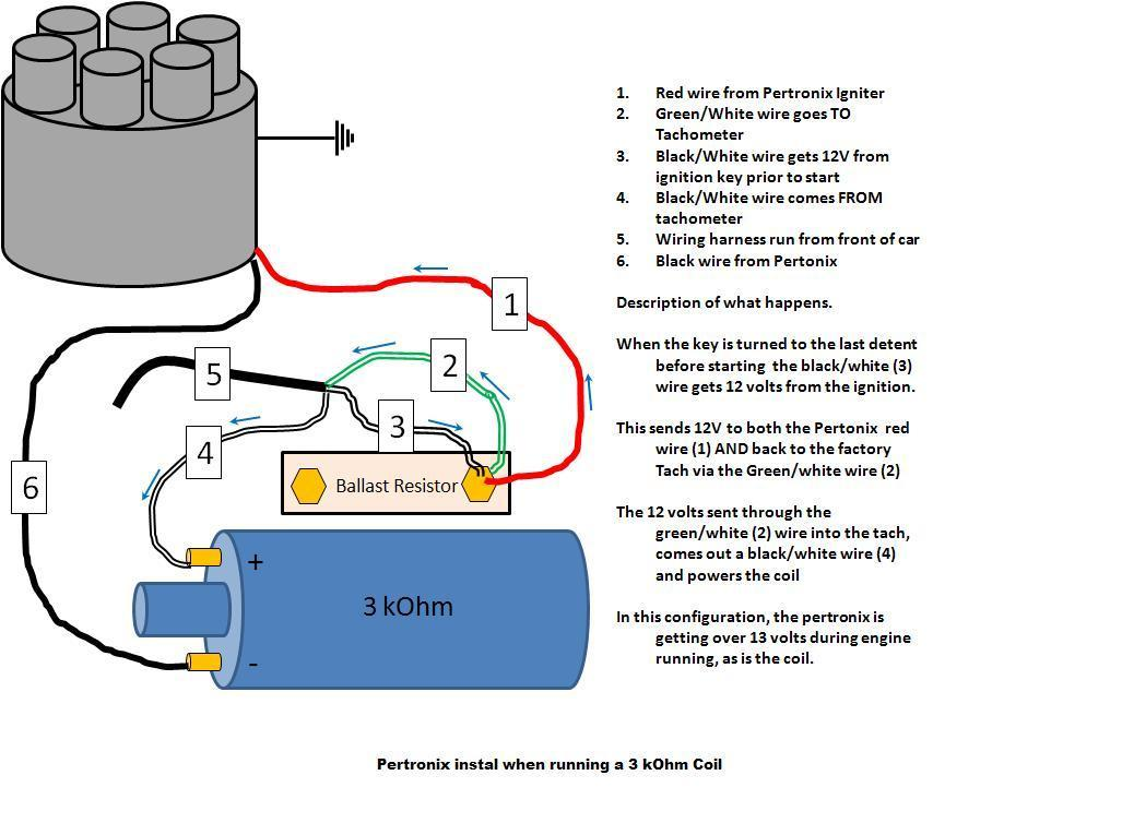 Diagram Mallory Promaster Coil Wiring Diagram Full Version Hd Quality Wiring Diagram Skematik110isi Gsdportotorres It