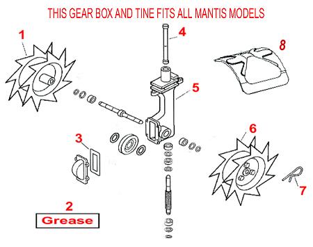 tiller carburetor diagram free download wiring diagram schematictiller wiring diagram wiring diagram tiller carburetor diagram free download wiring diagram schematic