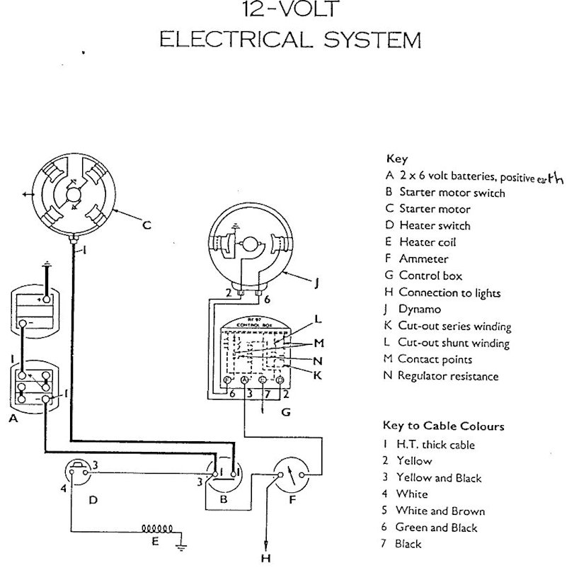 mey-ferguson-te20-wiring-diagram-9 Ferguson Te Tractors Wiring Diagram on massey ferguson 165 electrical diagram, ferguson 35 tractor schematics, ferguson tractor generator, massey ferguson 135 tractor diagram, ferguson tractor exhaust, 8n ford tractor hydraulics diagram, perkins diesel engine wiring diagram, john deere wiring diagram, ferguson tractor coil, ferguson to 20 wiring-diagram, massey ferguson wiring diagram, ferguson tractor starter diagram, ferguson tractor distributor, massey ferguson 235 steering diagram, massey ferguson ignition switch diagram, ferguson tractor bumper, ferguson to30 wiring diagram, massey ferguson 135 parts diagram, massey ferguson 231 parts diagram, ferguson tractor tools,