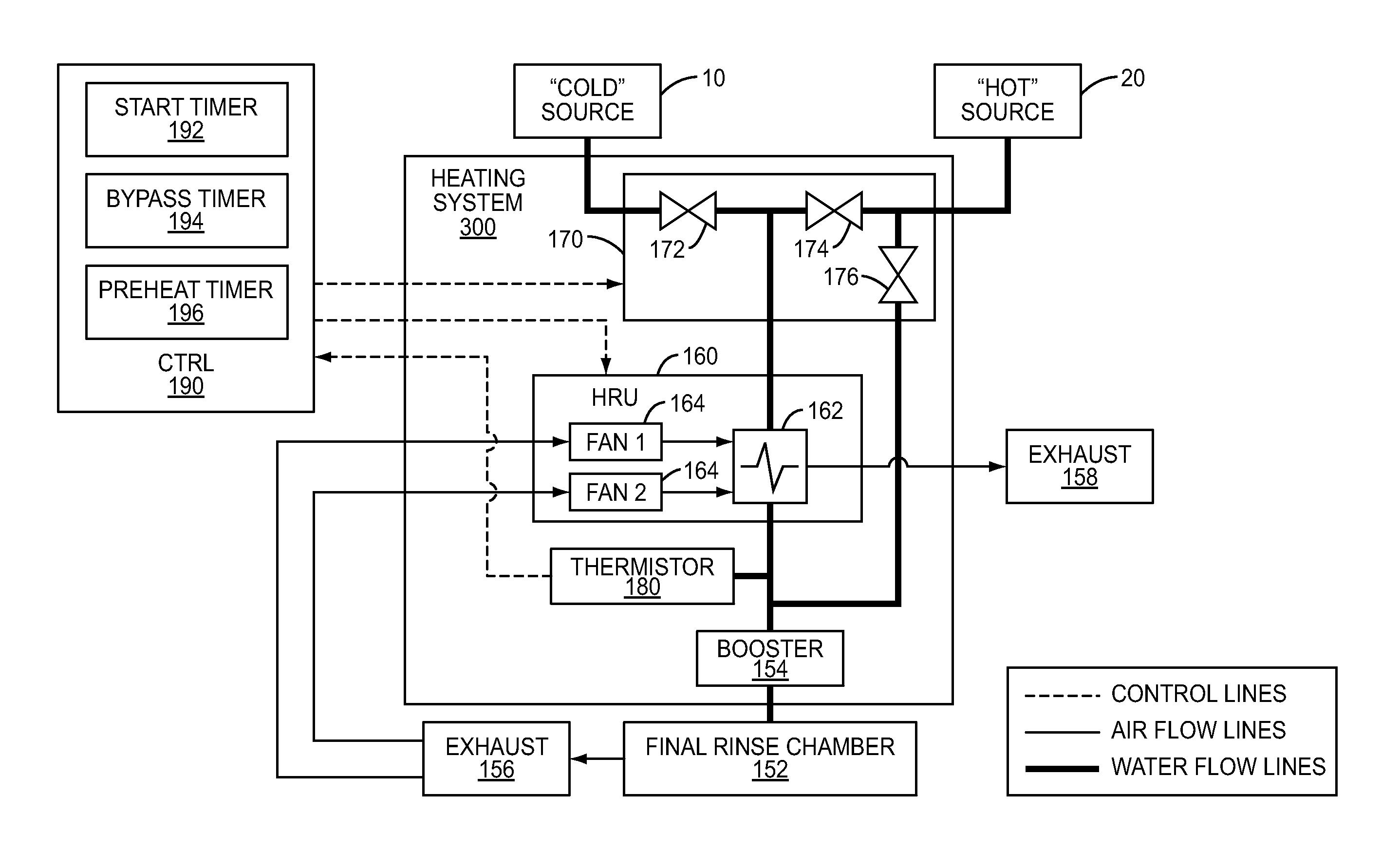 Mastercool Air Conditioner Wiring Diagram