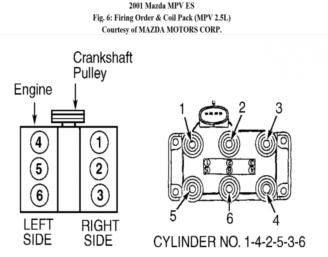mazda rx8 spark plug wiring diagram