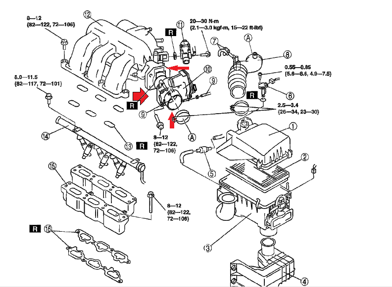 Rx7 13b Turbo Kits