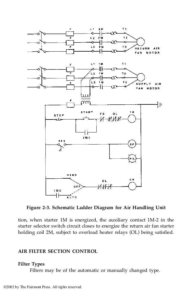 Mcc Hoa Wiring Diagram
