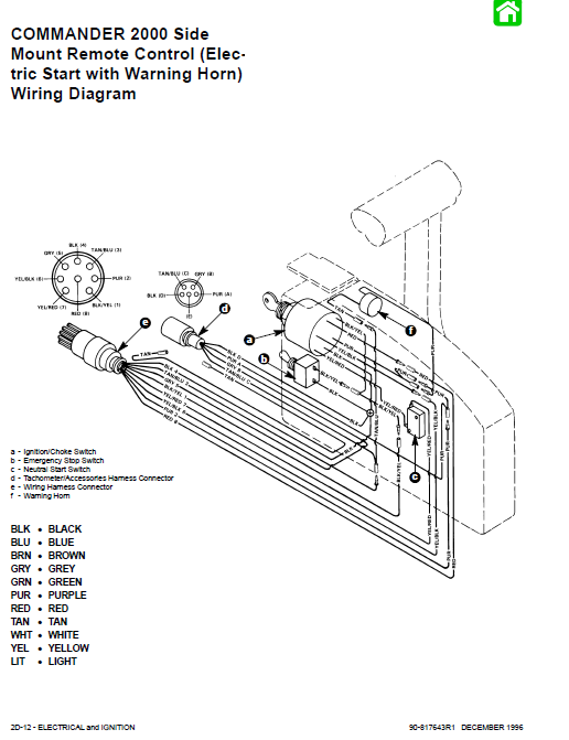 Mercury 881170a15 Side Mount Control Box Wiring Diagram
