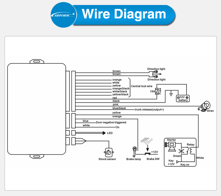 Mercury Racing 525 Ecm Wiring Diagram
