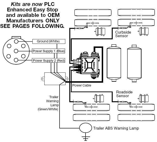 2007 dodge ram 3500 trailer wiring diagram for abs brake wabco abs trailer wiring diagram #8