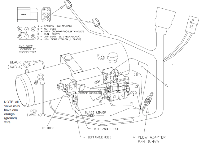 Meyer Snow Plow Toggle Switch Wiring Diagram