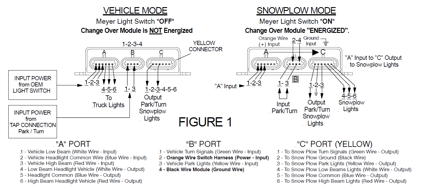 Diagram  Saber Lights Wiring Diagram Meyer Snow Plow Full Version Hd Quality Snow Plow