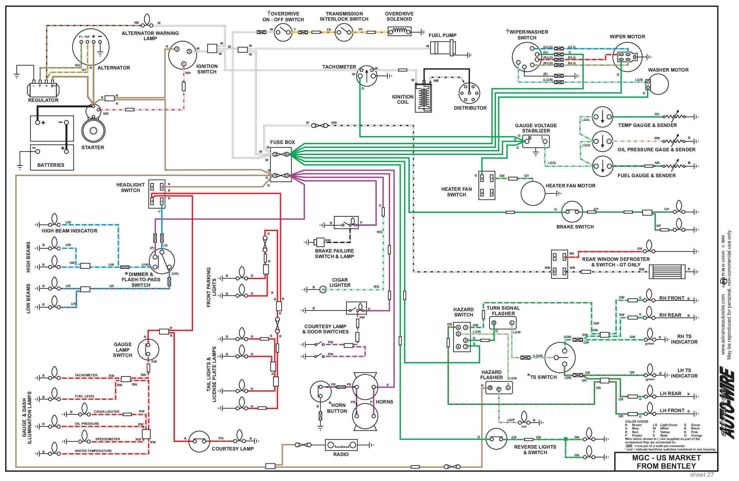 Diagram 1973 Mg Mgb Wiring Diagram Schematic Full Version Hd Quality Diagram Schematic Bgwiring Doanbe It