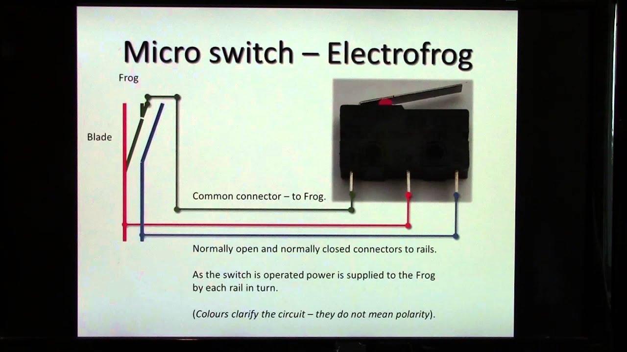DIAGRAM] Club Car Micro Switch Wiring Diagram FULL Version HD Quality Wiring  Diagram - SSTXPWIRING.CONCESSIONARIABELOGISENIGALLIA.ITconcessionariabelogisenigallia.it