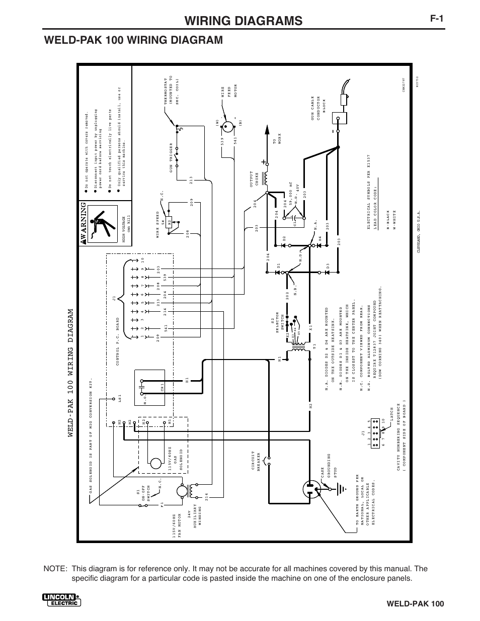 Miller 115/220 Wiring Diagram on