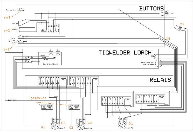 Miller Dynasty 200 Wiring Diagram