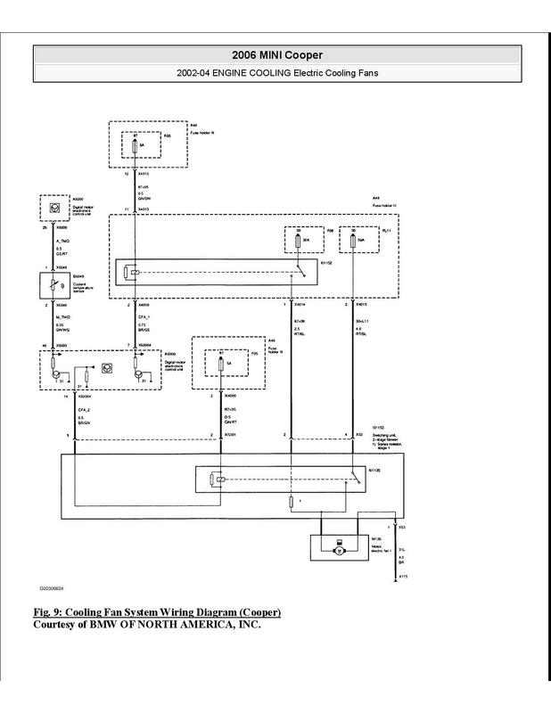 Mini Cooper R56 Wiring Diagram