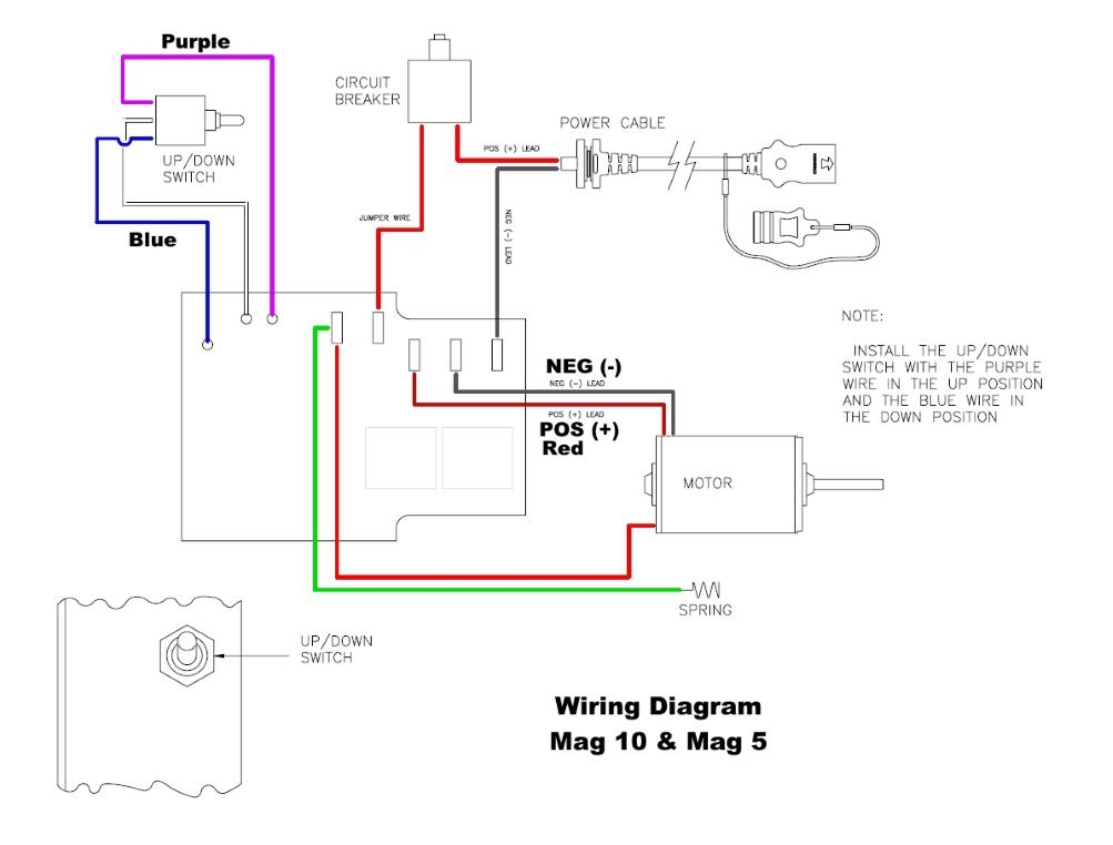 Minn Kota Maxxum Wiring Diagram