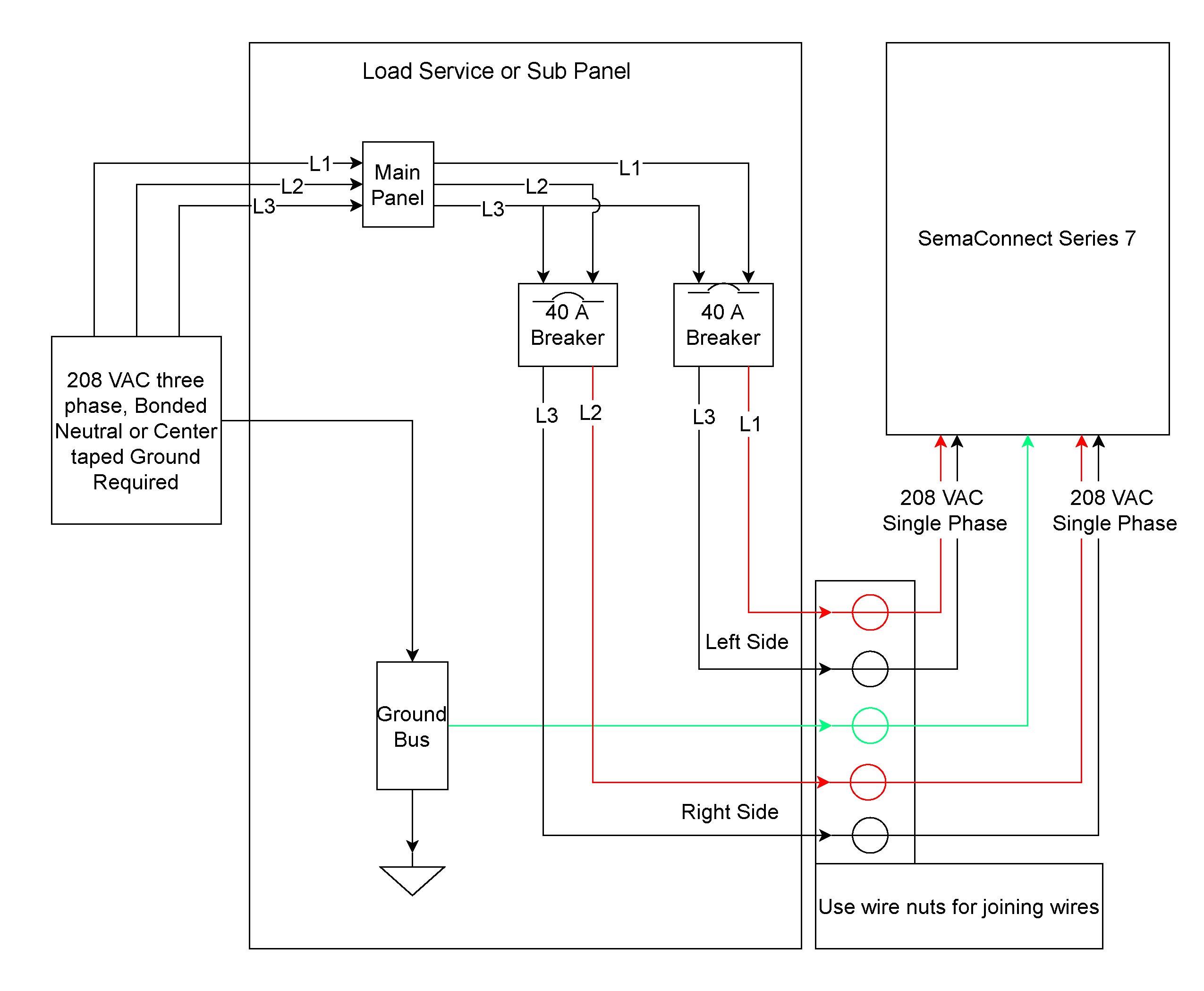Mk Sentry Wiring Diagram