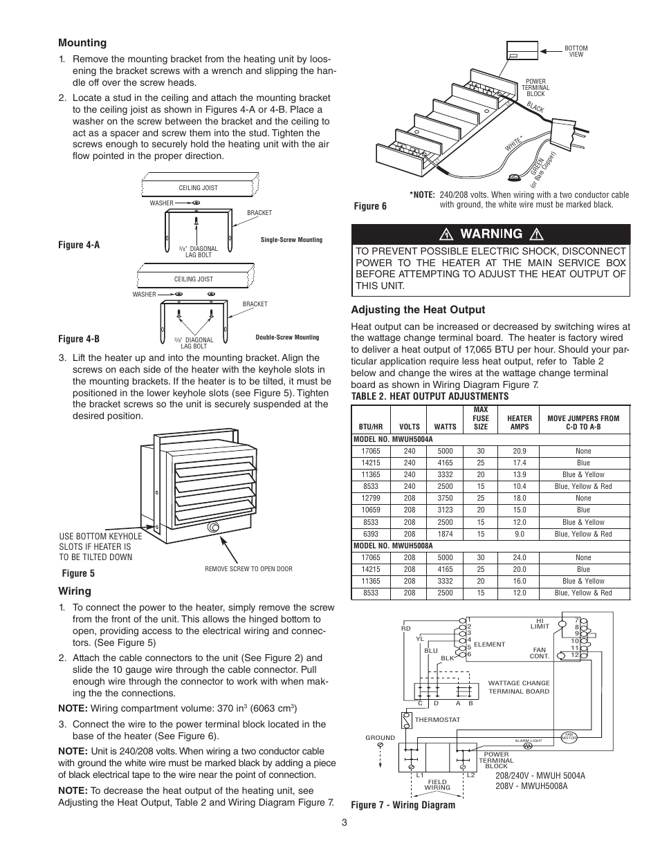 modine unit heater wiring diagram Modine Heater Parts