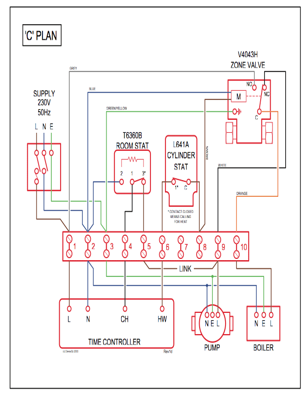 mopar ignition wiring conversion diagram