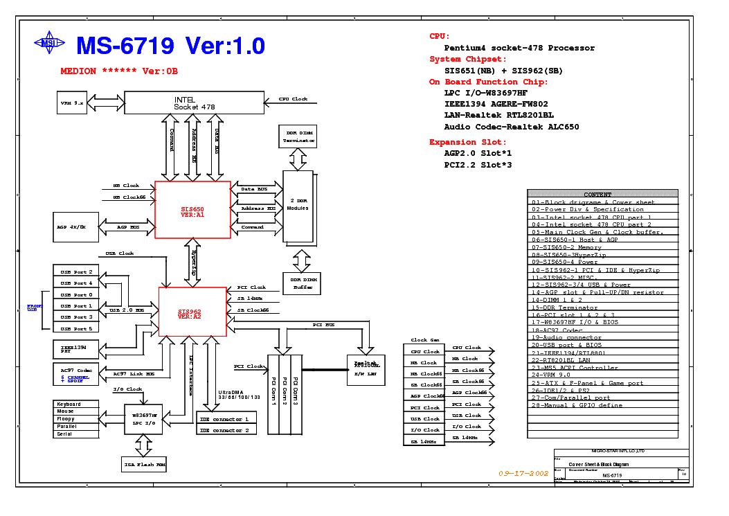 msi wiring diagram wiring diagram centre msi 770 c45 wiring diagram