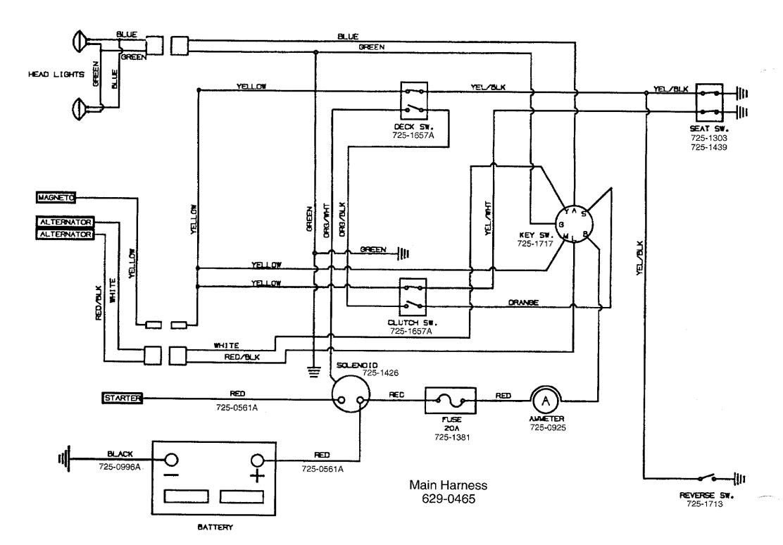 DIAGRAM] Electrical Wiring Diagram For Yard Machine FULL Version HD Quality  Yard Machine - DIAGRAMGAME.GLAUCOMANET.ITGlaucomanet.it