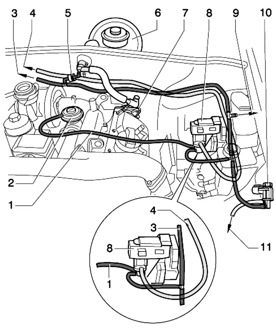 2002 Buick Rendezvous Electrical Diagram Autos Post
