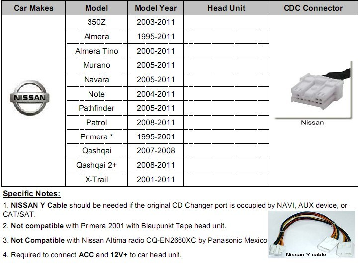 2003 Nissan Altima Stereo Wiring Diagram from schematron.org