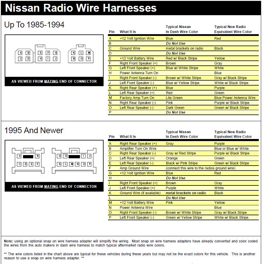 Navara D22 Stereo Wiring Diagram on