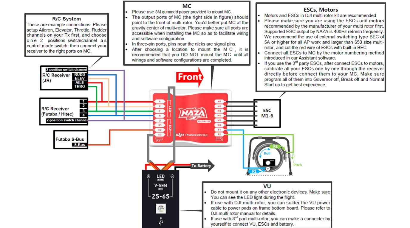 DIAGRAM] Naza M V2 Wiring Diagram FULL Version HD Quality Wiring Diagram -  CARDIAGRAMS.MUSEODELLATERRA.ITWiring Diagram And Fuse Image - museodellaterra