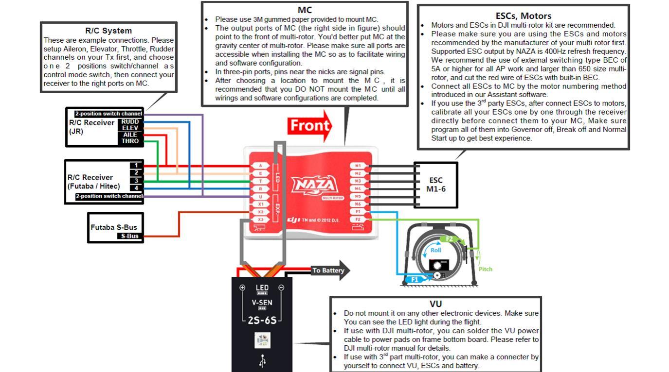 Naza Lite Wiring Diagram Rotor