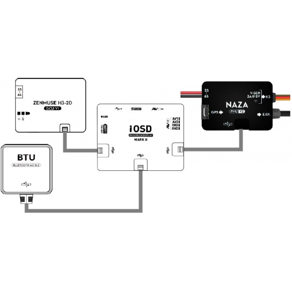 Synergistic Research Sr And Red Fuses   And likewise Original Naza M Naza Lite Flight Controller W Led Pmu Gps  bo For Fpv Rc Multirotor additionally F Ff Ae F F Afbec C Bd furthermore Profile Resize X besides Bikepics Full. on naza lite wiring diagram