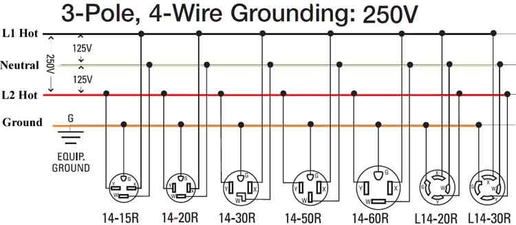 Nema 10 30r Wiring Nema Wiring Diagram on