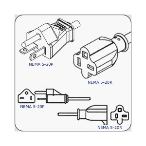 Nema 5-15 Plug Wiring Diagram Nema Electrical Wiring Diagram on
