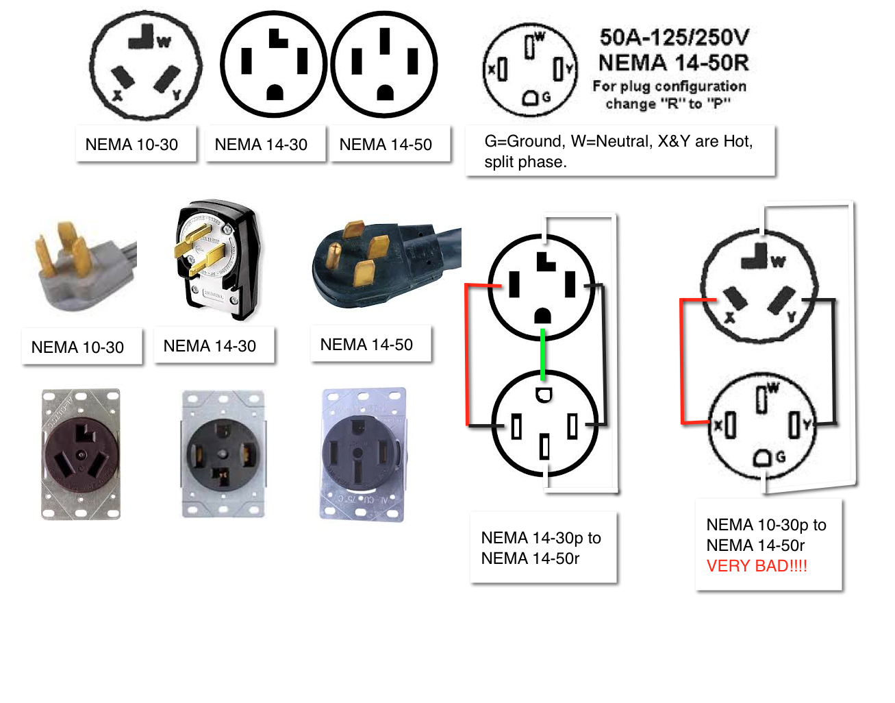 Nema 6-50 To 10-30 Plug Wiring Diagram Nema Receptacle Wiring Diagram on