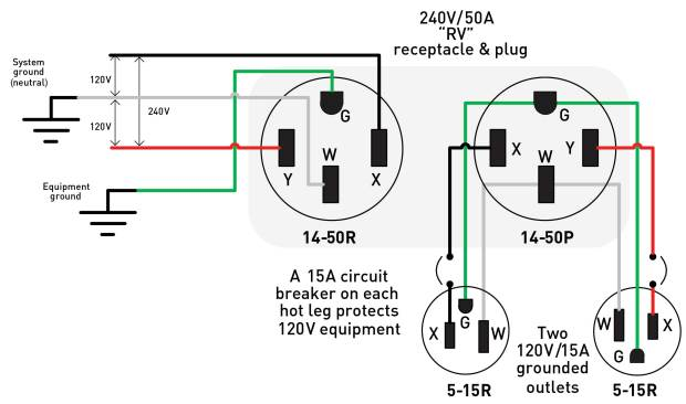3 Prong Wiring Diagram from schematron.org