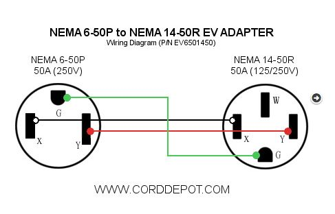 Nema 6 50r Wiring Diagram | Wiring Diagram Nema Wiring Size Diagram on