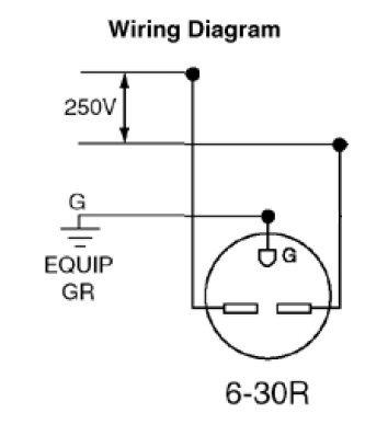 Nema L15-20 Wiring Diagram on